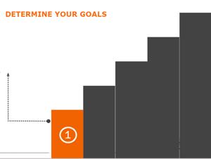 Lead-Nurturing-Goals
