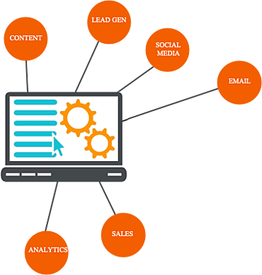 THE ROLE OF MARKETING AUTOMATION