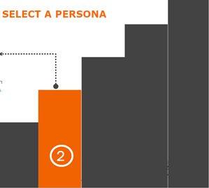 select_persona